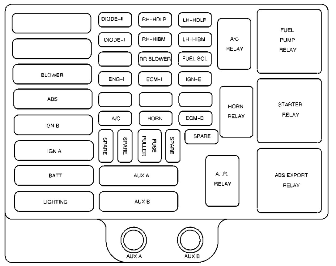 Chevrolet Express  2000   U2013 Fuse Box Diagram