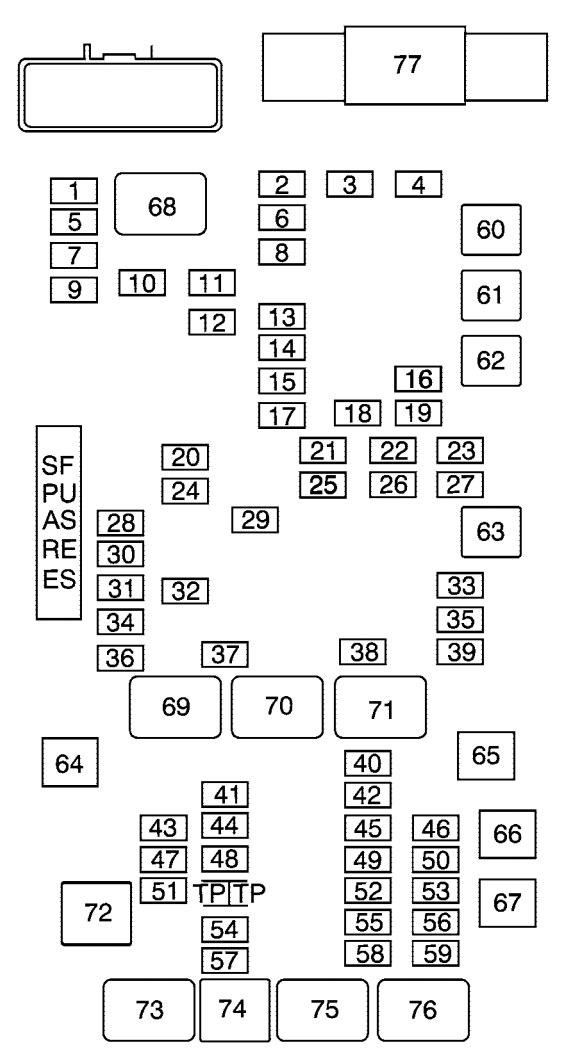chevrolet express  2008   u2013 fuse box diagram