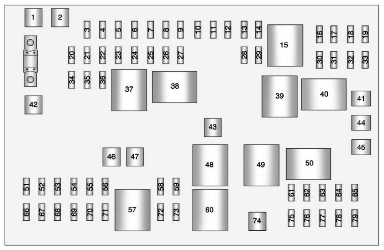 chevy express van wiring diagrams chevrolet express  2011     2016      fuse box diagram carknowledge  chevrolet express  2011     2016      fuse