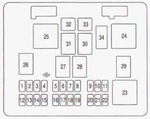 Chevrolet Express - wiring diagram - fuse box - floor console fuse block