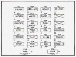 Chevrolet Express - wiring diagram - fuse box -  instrument panel