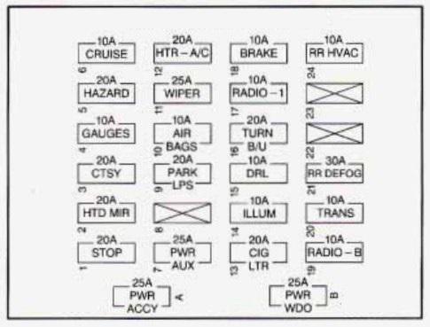 chevy express van wiring diagrams chevrolet express  1995     1996      fuse box diagram carknowledge  chevrolet express  1995     1996      fuse