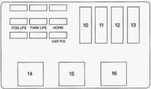 Chevrolet Lumina -  wiring diagram - fuse box - driver side underhood electrical center