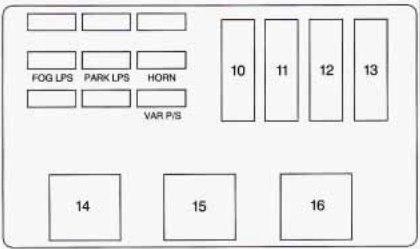 chevrolet lumina  1995   u2013 fuse box diagram