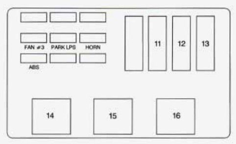Chevrolet Lumina (1997) – fuse box diagram - Carknowledge.infoCarknowledge.info