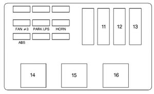 Chevrolet Lumina -  wiring diagram - fuse box - driver side underhood electrical center