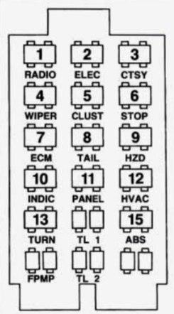chevrolet lumina (1994) – fuse box diagram - carknowledge 1987 chevy k2500 fuse box diagram wiring schematic 1995 chevy lumina fuse box diagram wiring schematic