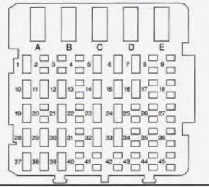 Chevrolet Lumina - wiring diagram - fuse box -  instrument panel