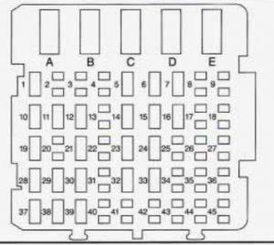 Chevrolet Lumina (1996) – fuse box diagram - Carknowledge.infoCarknowledge.info