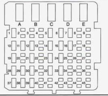[ANLQ_8698]  Chevrolet Lumina (1997) – fuse box diagram - Carknowledge.info | 2000 Chevy Lumina Fuse Box |  | Carknowledge.info