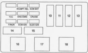 Chevrolet Lumina -  wiring diagram - fuse box - passenger side underhood electrical center