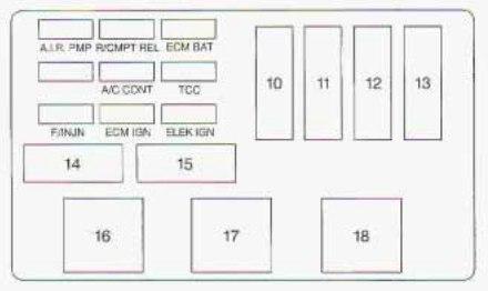 [DIAGRAM_5NL]  Chevrolet Lumina (1996) – fuse box diagram - Carknowledge.info | Fuse Box Diagram For A 1991 Chevy Lumina |  | Carknowledge.info
