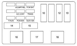 Chevrolet Lumina -  wiring diagram - fuse box - passenger side underhood electrical center