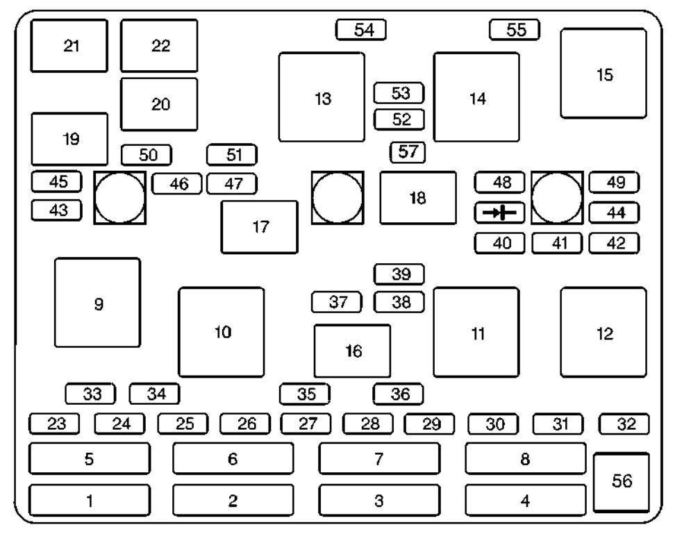 Chevrolet Malibu (2000) – fuse box diagram - Carknowledge.infoCarknowledge.info