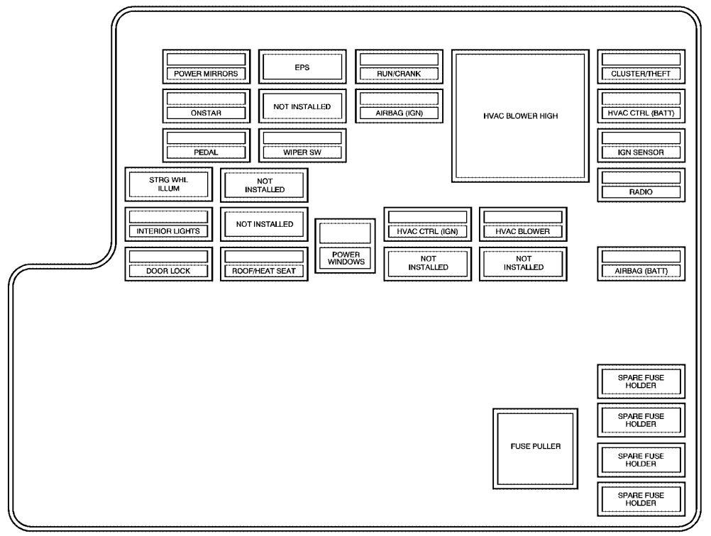 Chevrolet Malibu  2010   U2013 Fuse Box Diagram