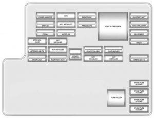 Chevrolet Malibu 2011 2012 Fuse Box Diagram Carknowledge Info
