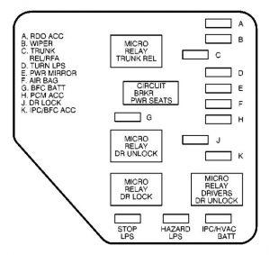 astra h boot fuse box diagram chevrolet malibu  2003      fuse box diagram carknowledge info  chevrolet malibu  2003      fuse box