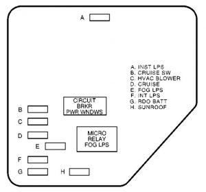 Chevrolet Malibu -  wiring diagram - fuse box diagram -  instrument panel (right side)