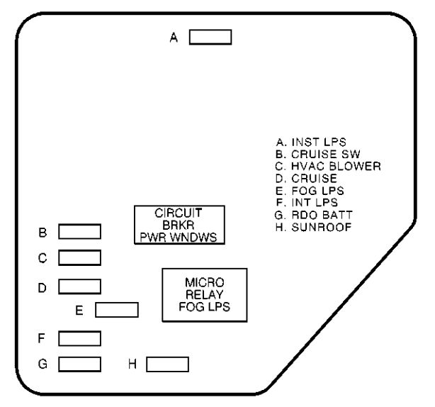 chevrolet malibu  2002   u2013 fuse box diagram