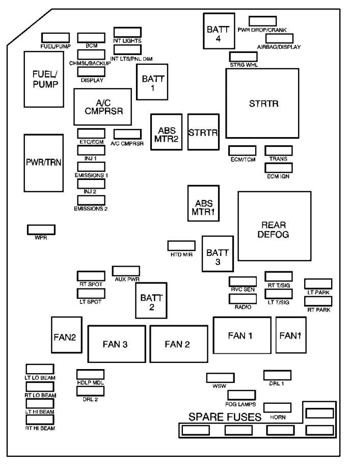 2006 chevy impala fuse diagram monte carlo fuse box wiring diagrams blog  monte carlo fuse box wiring diagrams blog
