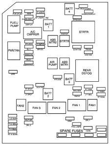 [SCHEMATICS_48EU]  Chevrolet Monte Carlo (2007) – fuse box diagram - Carknowledge.info | 1999 Monte Carlo Fuse Box |  | Carknowledge.info