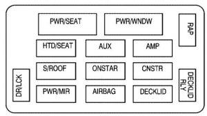 Chevrolet Monte Carlo 2006 Fuse Box Diagram Carknowledge Info