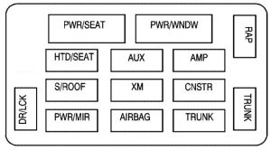 Chevrolet Monte Carlo - wiring diagram - fuse box - instrument panel