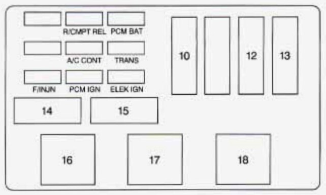 Chevrolet Monte Carlo  1997   U2013 Fuse Box Diagram