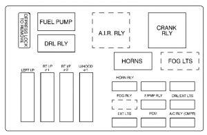 Chevrolet Monte Carlo - wiring diagram - fuse box - underhood fuse block (upper)