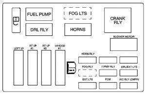Chevrolet Monte -  Carlo - wiring diagram - fuse box - underhood fuse block (upper)