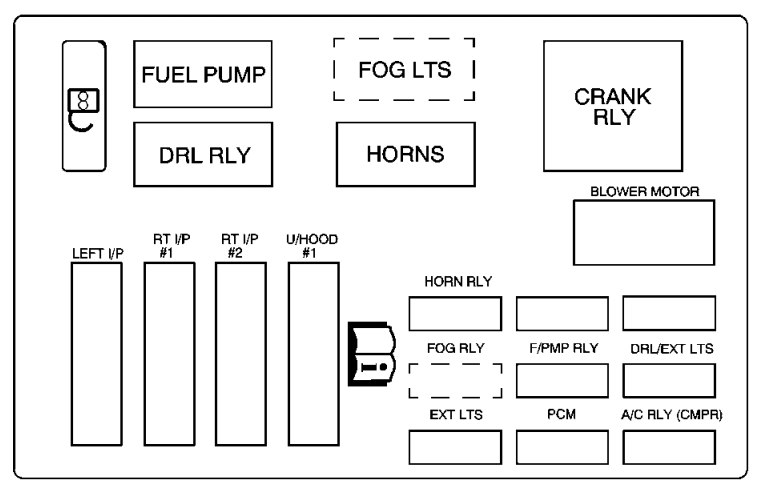 Chevrolet Monte Carlo  2004  U2013 2005   U2013 Fuse Box Diagram