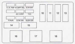 Chevrolet Monte Carlo - wiring diagram - fuse box - underhood electrical center passenger side
