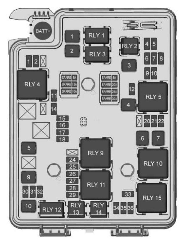 Chevrolet Sonic  2017   U2013 Fuse Box Diagram