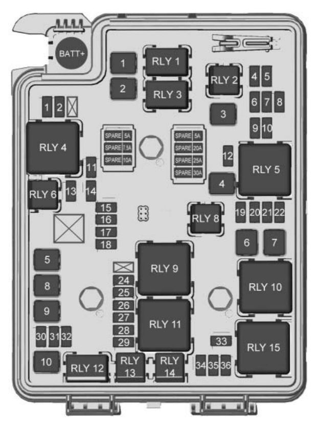 Chevrolet Sonic  2018   U2013 Fuse Box Diagram