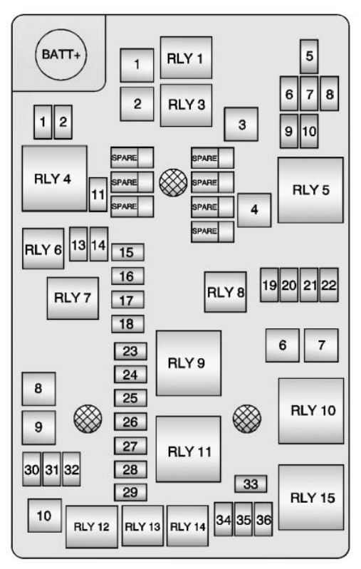 Chevrolet Sonic  2013     2016      fuse    box       diagram