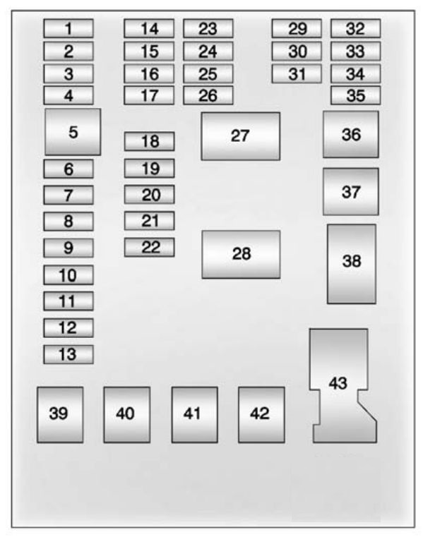 Chevrolet Sonic  2013  U2013 2016   U2013 Fuse Box Diagram