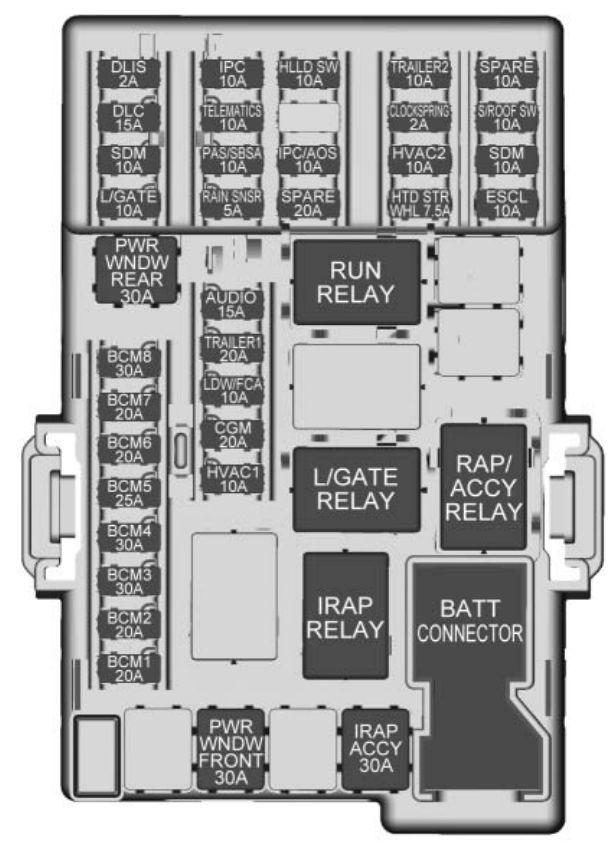 chevrolet sonic - wiring diagram - fuse box diagram - instrument panel
