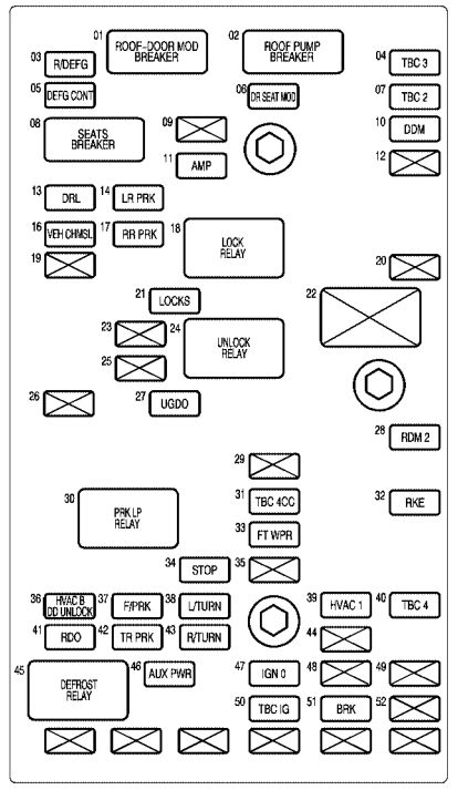 [SCHEMATICS_48EU]  Chevrolet SSR (2003 – 2004) – fuse box diagram - Carknowledge.info | 2004 Ssr Wiring Diagram |  | Carknowledge.info