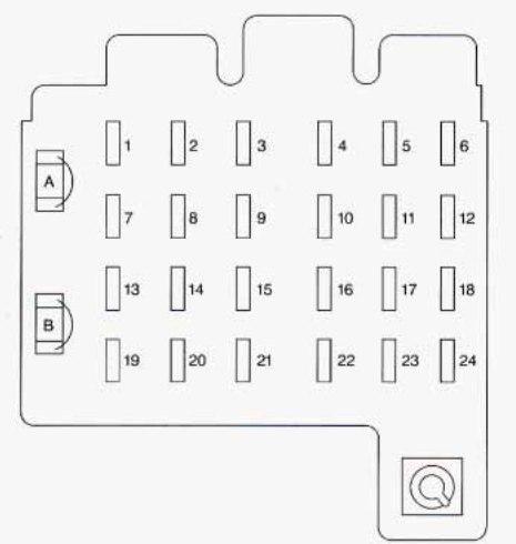 wiring diagram for 1998 chevrolet tahoe 1996 chevrolet tahoe wiring diagram e3 wiring diagram  1996 chevrolet tahoe wiring diagram