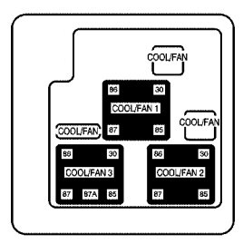 Chevrolet Tahoe -  wiring diagram - fuse box - auxiliary electric cooling fan fuse block