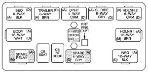 Chevrolet Tahoe - wiring diagram - fuse box - center instrument panel