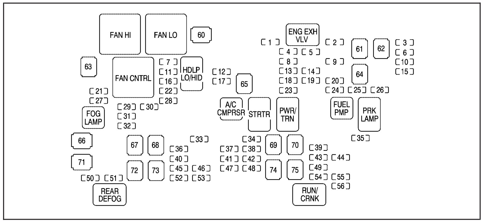 Chevrolet Tahoe  2007   U2013 Fuse Box Diagram