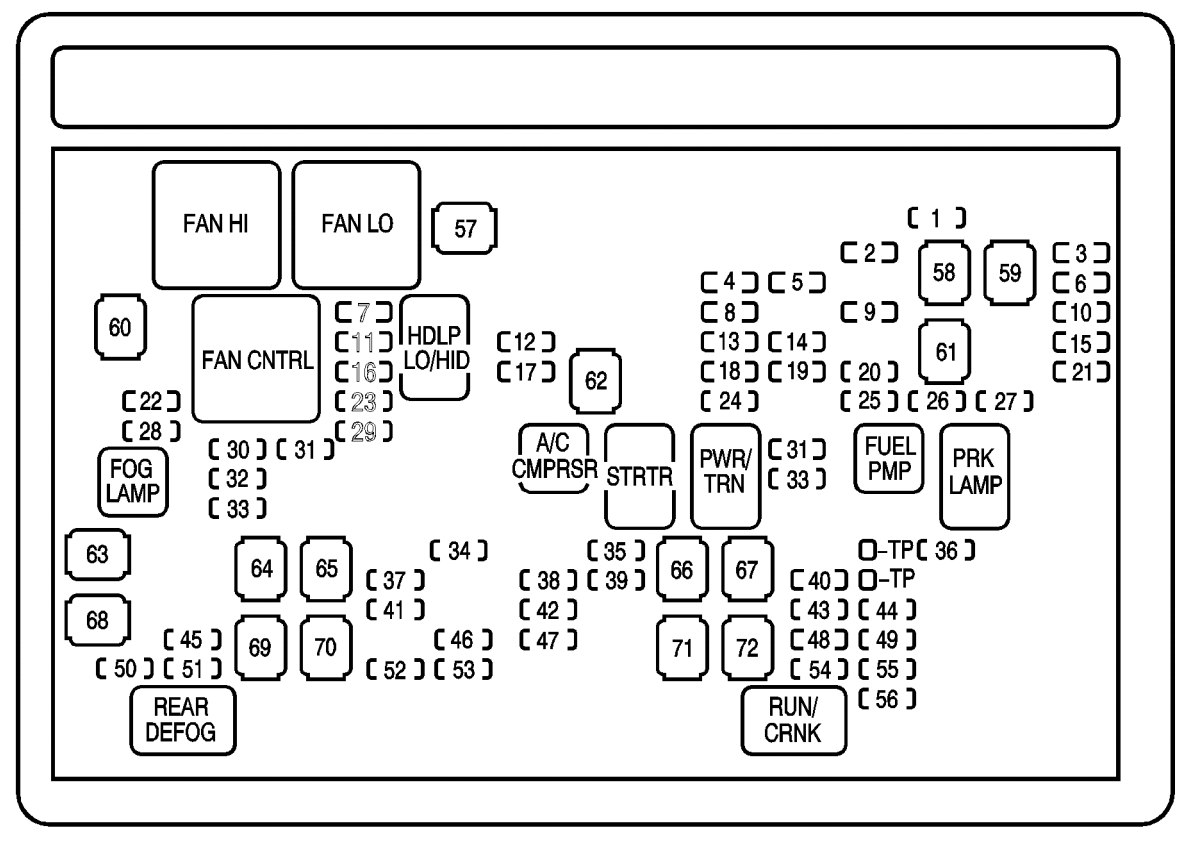Chevrolet Tahoe (2008) - fuse box diagram - CARKNOWLEDGE