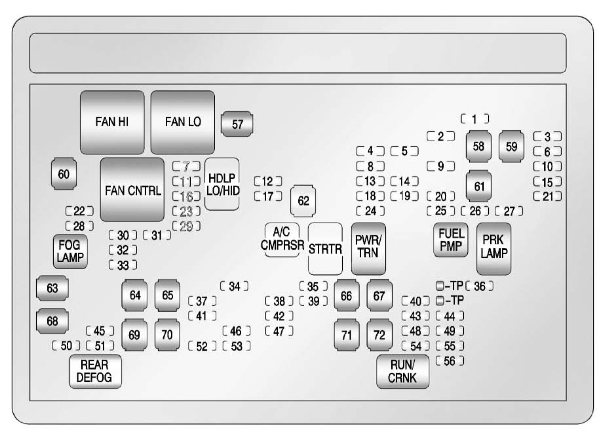 Chevrolet Tahoe  2012  U2013 2014   U2013 Fuse Box Diagram