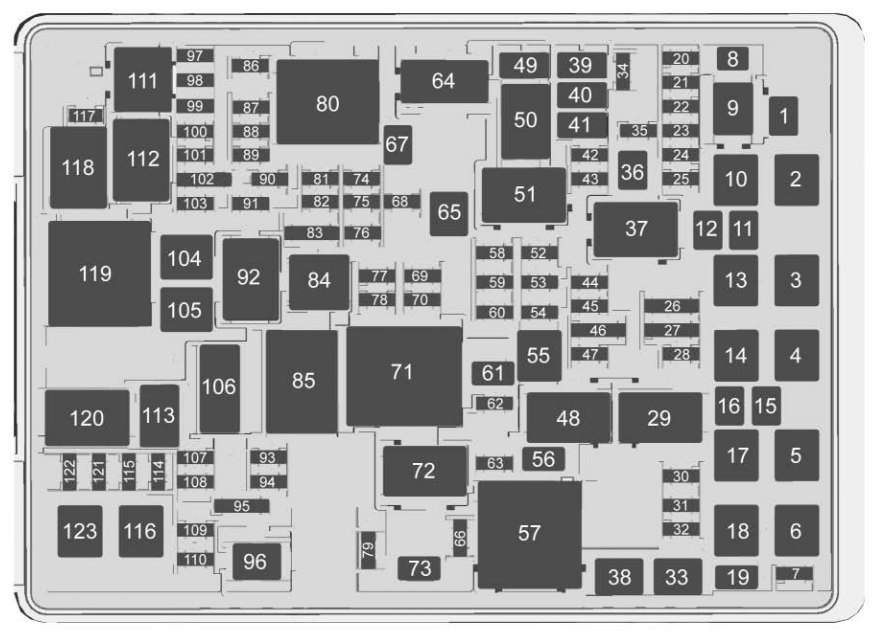Chevrolet Tahoe  2017   U2013 Fuse Box Diagram