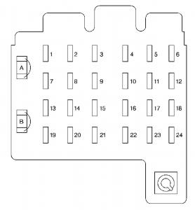 Chevrolet Tahoe - wiring diagram - fuse box - instrument panel