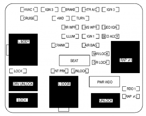 Chevrolet Tahoe - wiring diagram - fuse box -  instrument panel