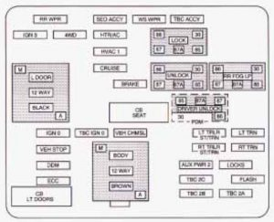 Chevrolet Tahoe (2003) – fuse box diagram - Carknowledge.infoCarknowledge.info