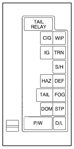 Chevrolet Tracker  2003  U2013 2004   U2013 Fuse Box Diagram