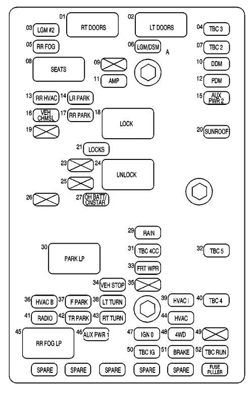Chevrolet Trailblazer  2002   U2013 Fuse Box Diagram